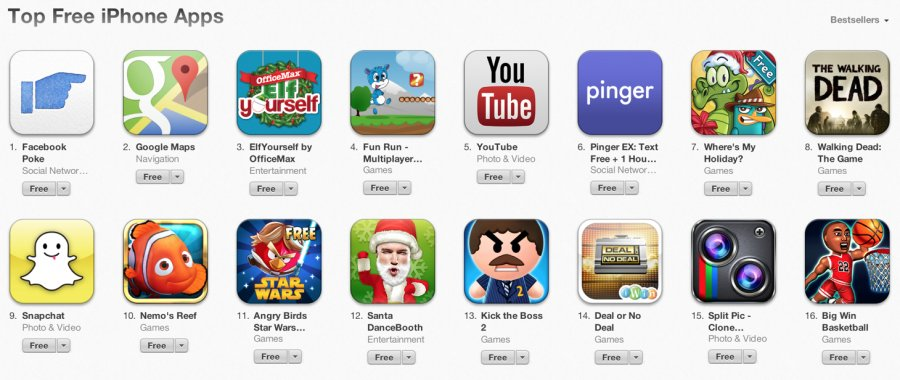 10 Most Popular Apps on the Apple and Google Play App Stores