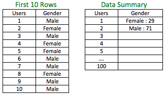 Equal Weights - Data