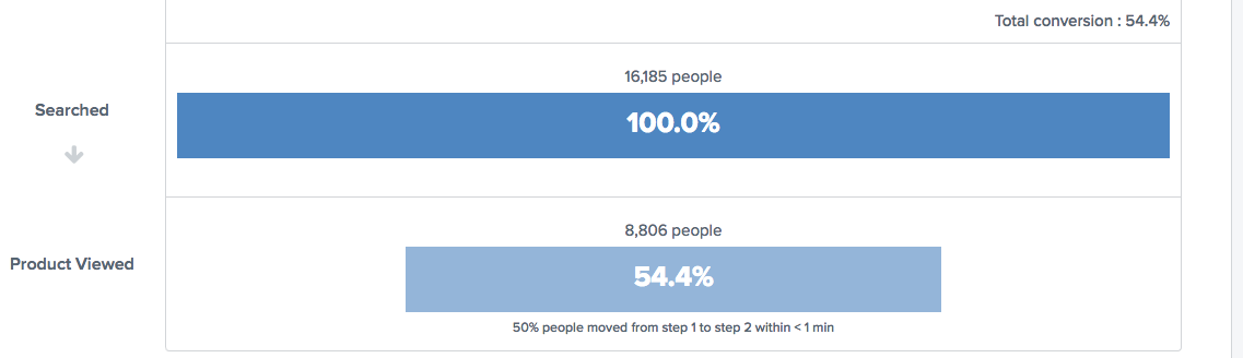 Filter by Segment Facebook Conversions