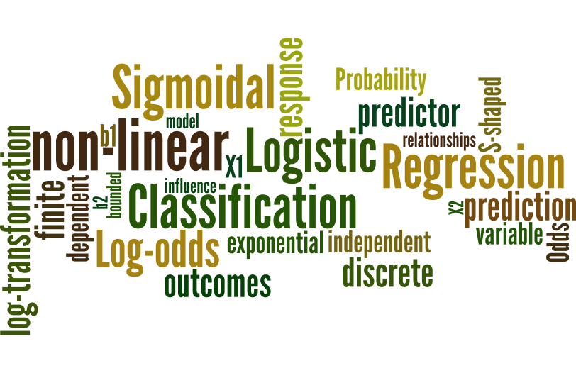A primer on logistic regression – Part I