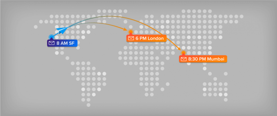 Deliver Campaigns in User's Timezone