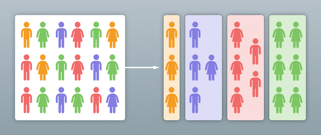 Why we love behavioral segmentation (and you should too!)