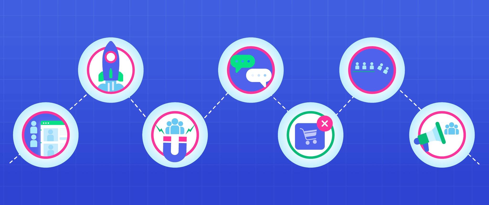 The 7 Key Mobile App Metrics You Should Track