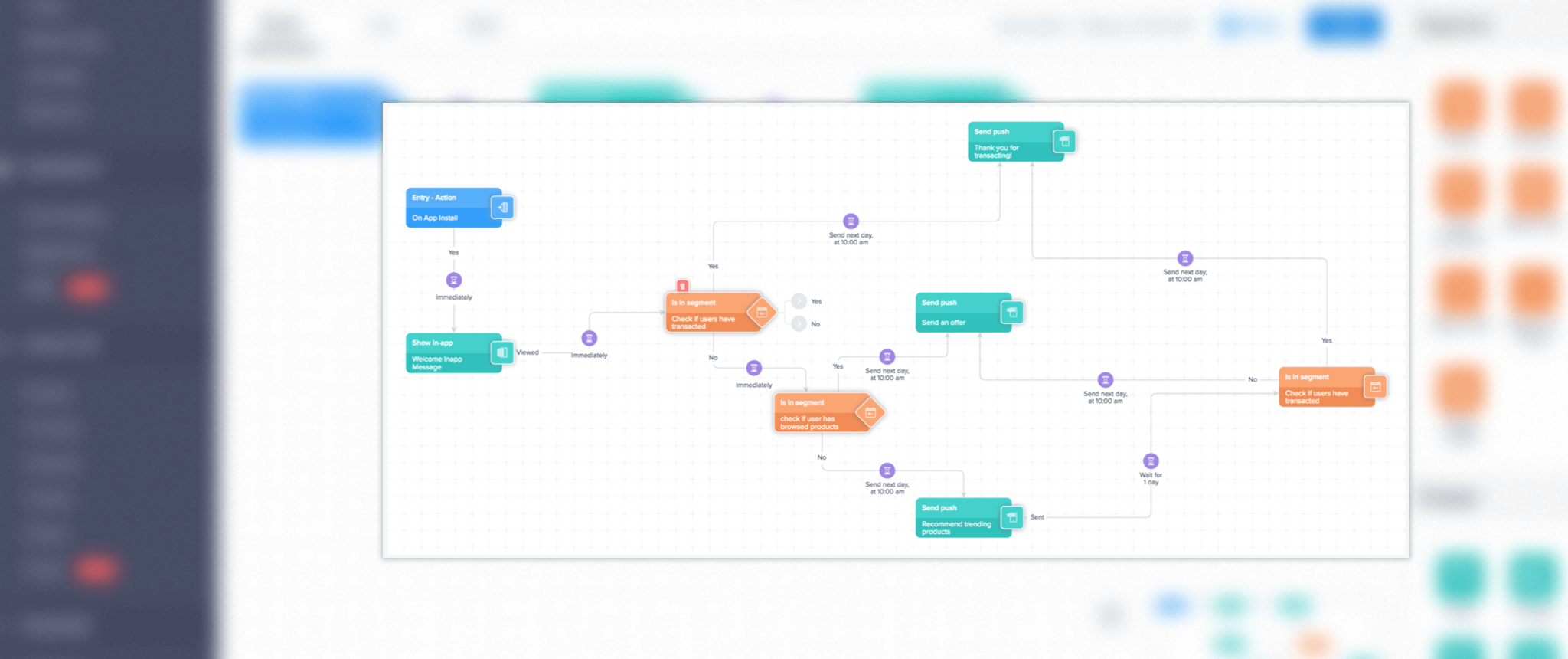 Journeys: Build Omnichannel Marketing Campaigns on a Visual Canvas