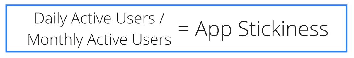 App Stickiness formula