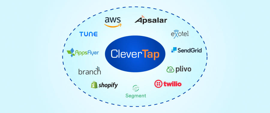 Join CleverTap's Partner Ecosystem