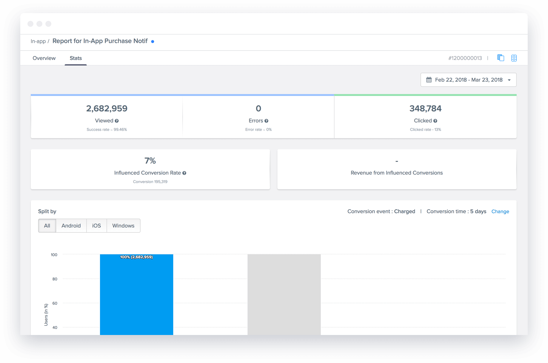 In-app Message Reports