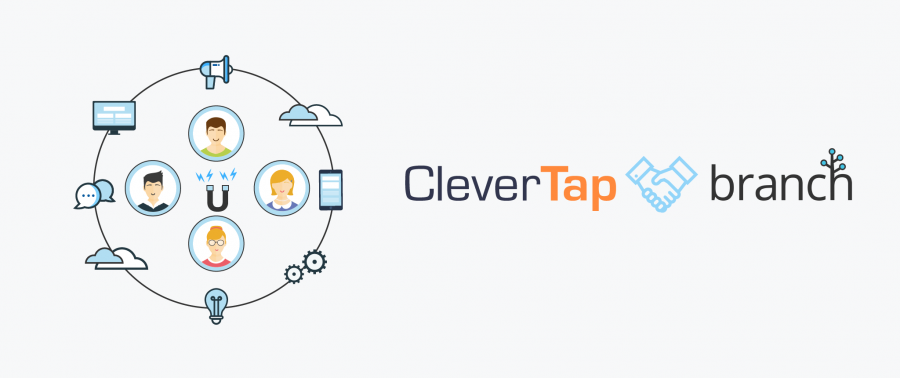 Supercharge Your Mobile Engagement Campaigns with Branch and CleverTap