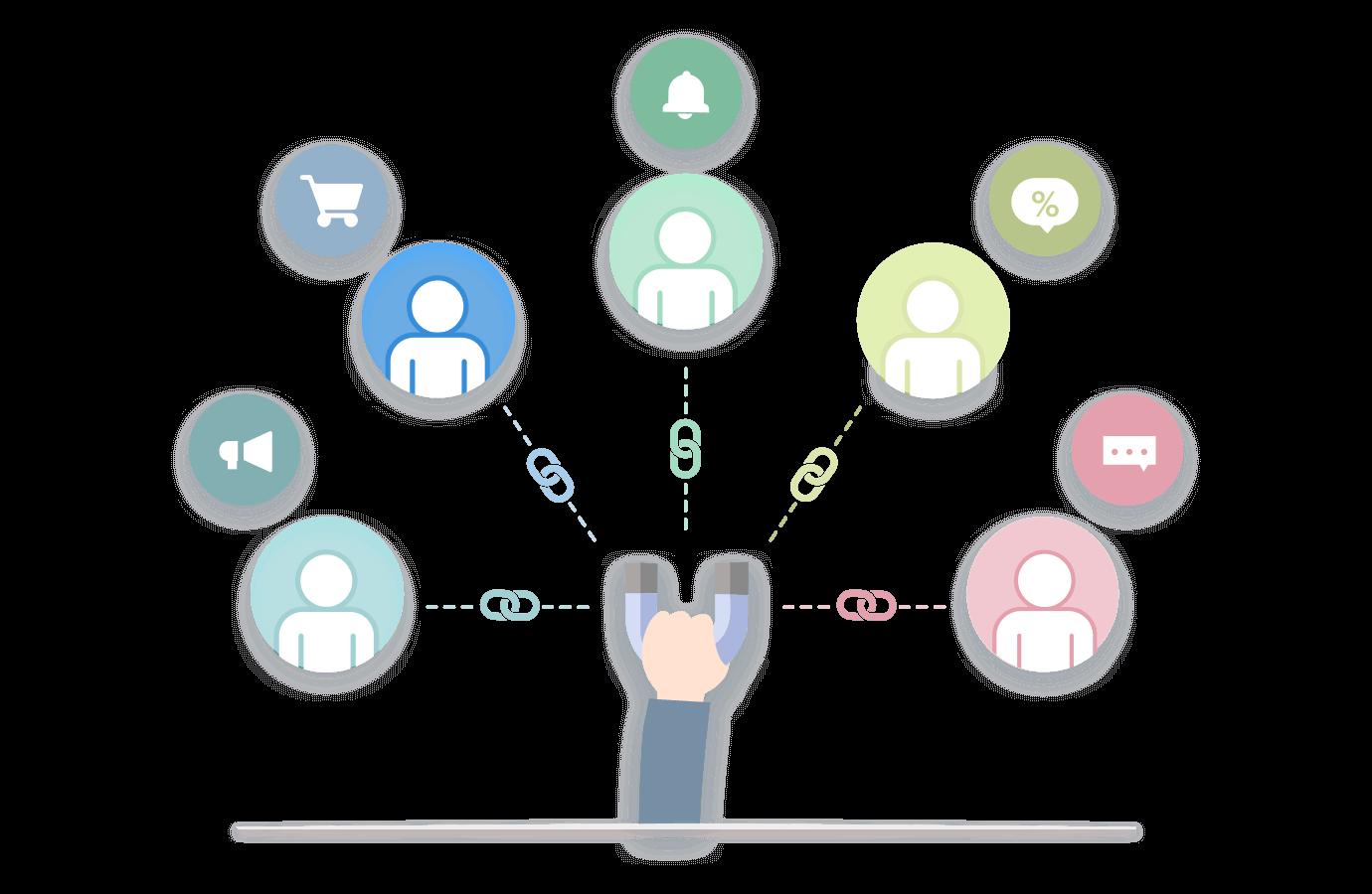 Add Deep Links for Dynamic Web Push