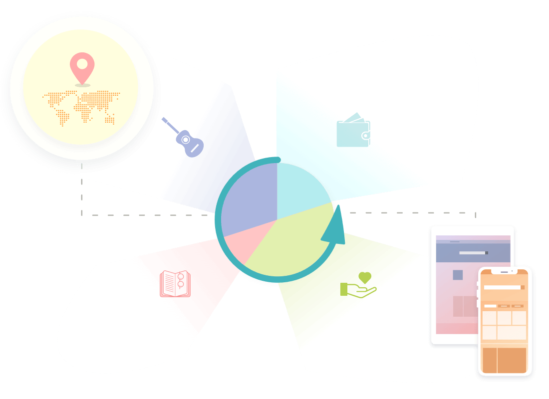 Get a 360° View of User Preferences