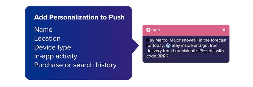 Personalized Push Notifications