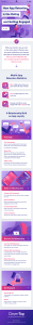 app retention stats compared to dating infographic