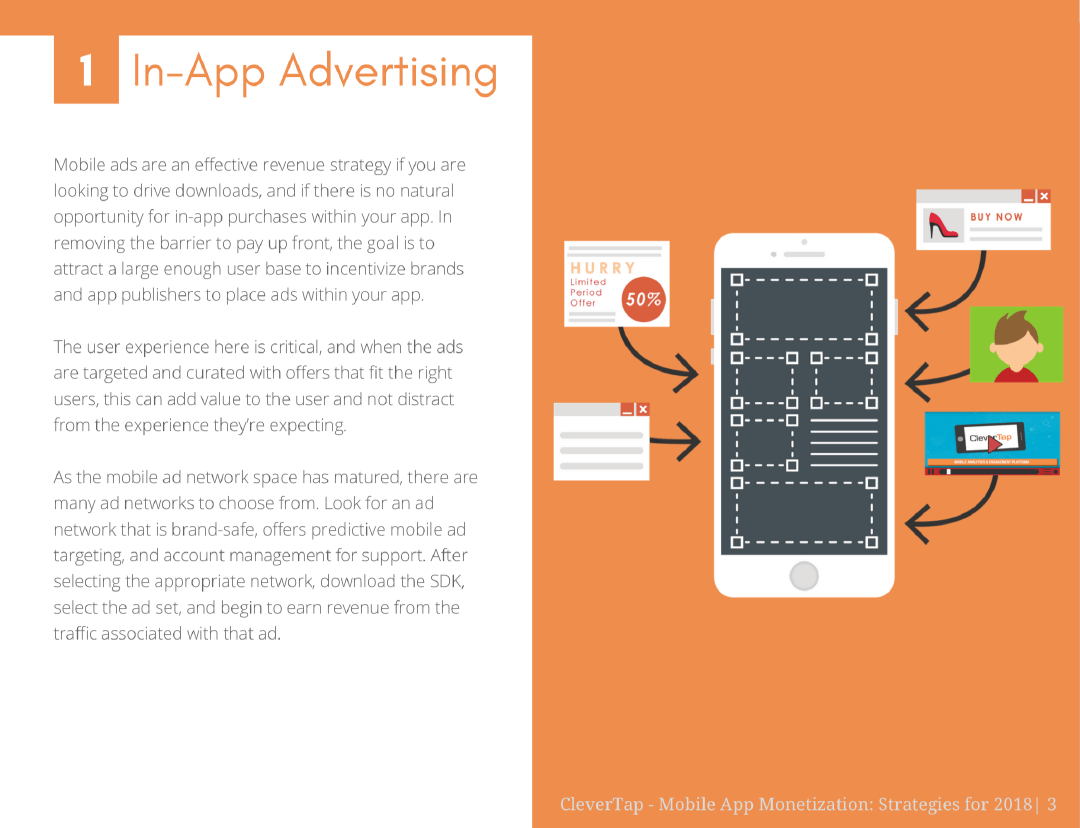 Mobile App Monetization Page