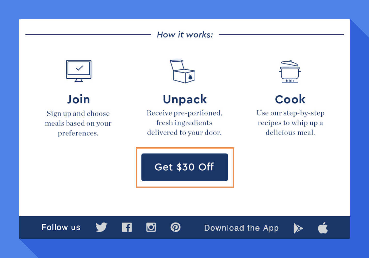 welcome message example coupon offer from blue apron