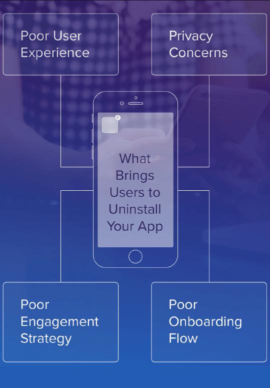 App Uninstalls