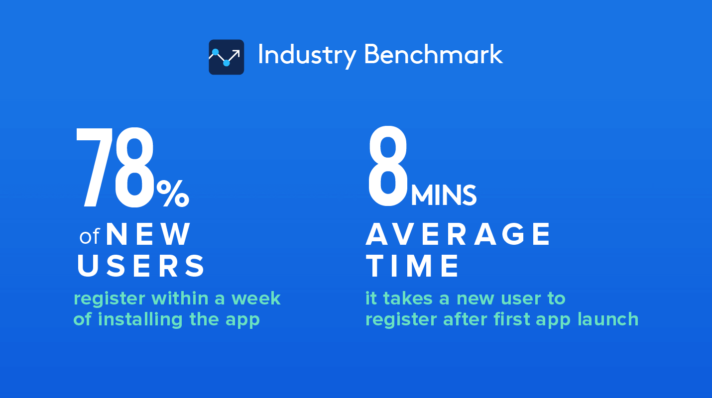 Media OTT Industry Benchmark 3