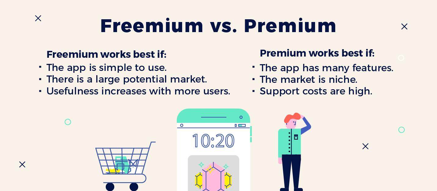 freemium vs. premium