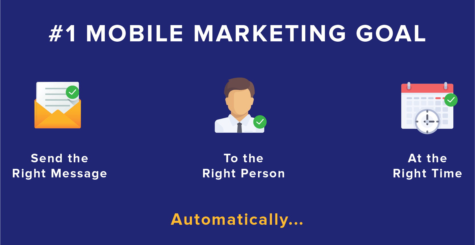 Mobile Marketing Goals