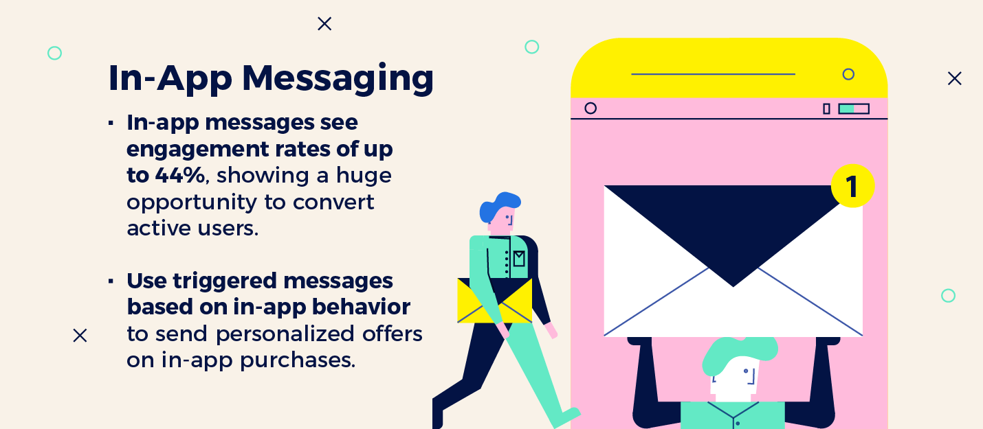 in app messaging tips for in app purchase