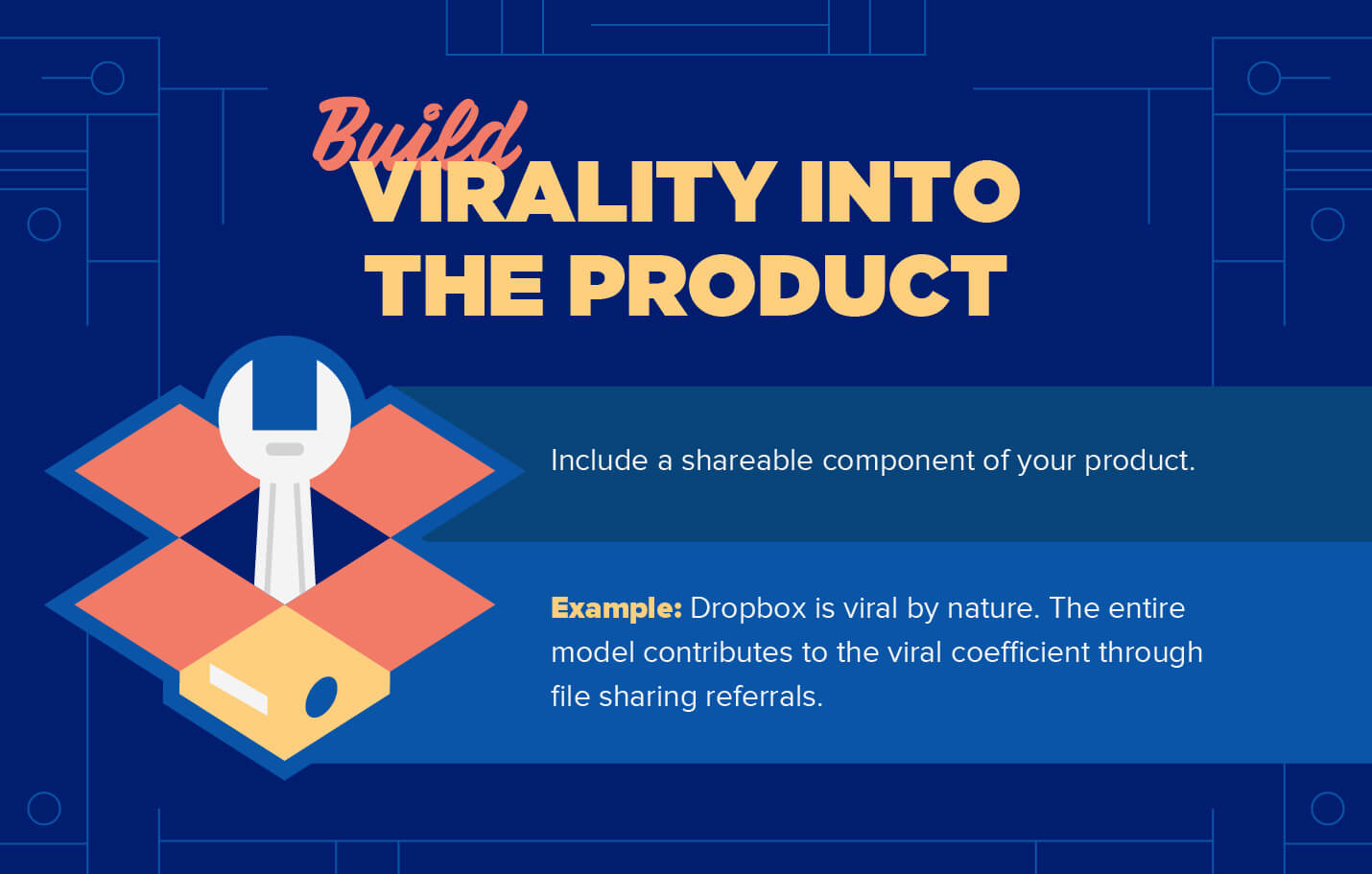 build virality into product to boost viral coefficient dropbox example