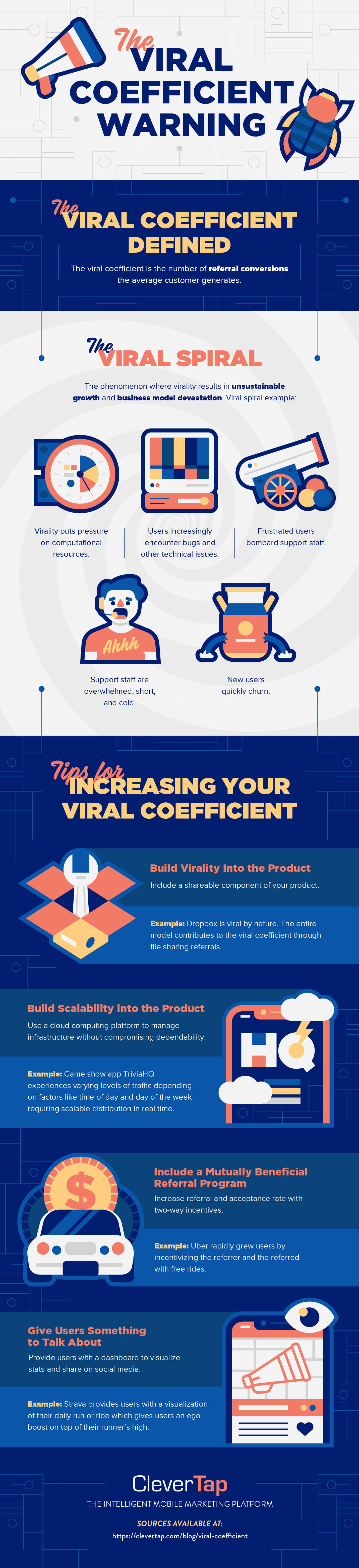 Viral coefficient tips infographic