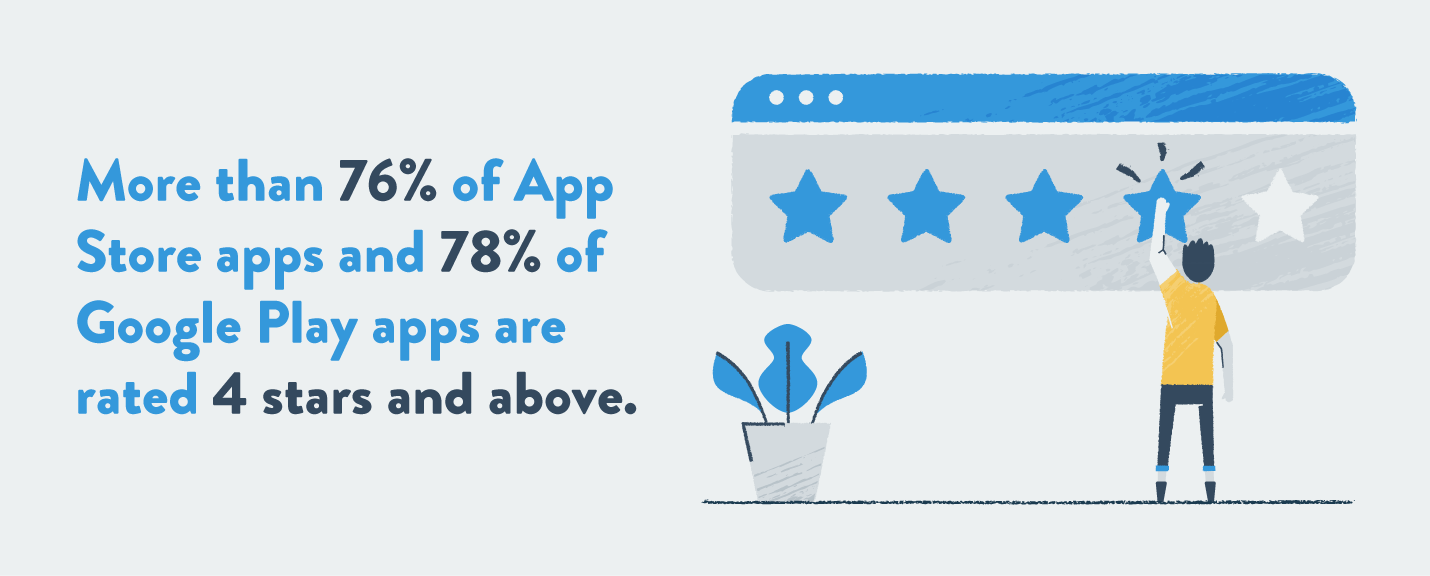 premium apps in app store and google play rated 4 stars and above