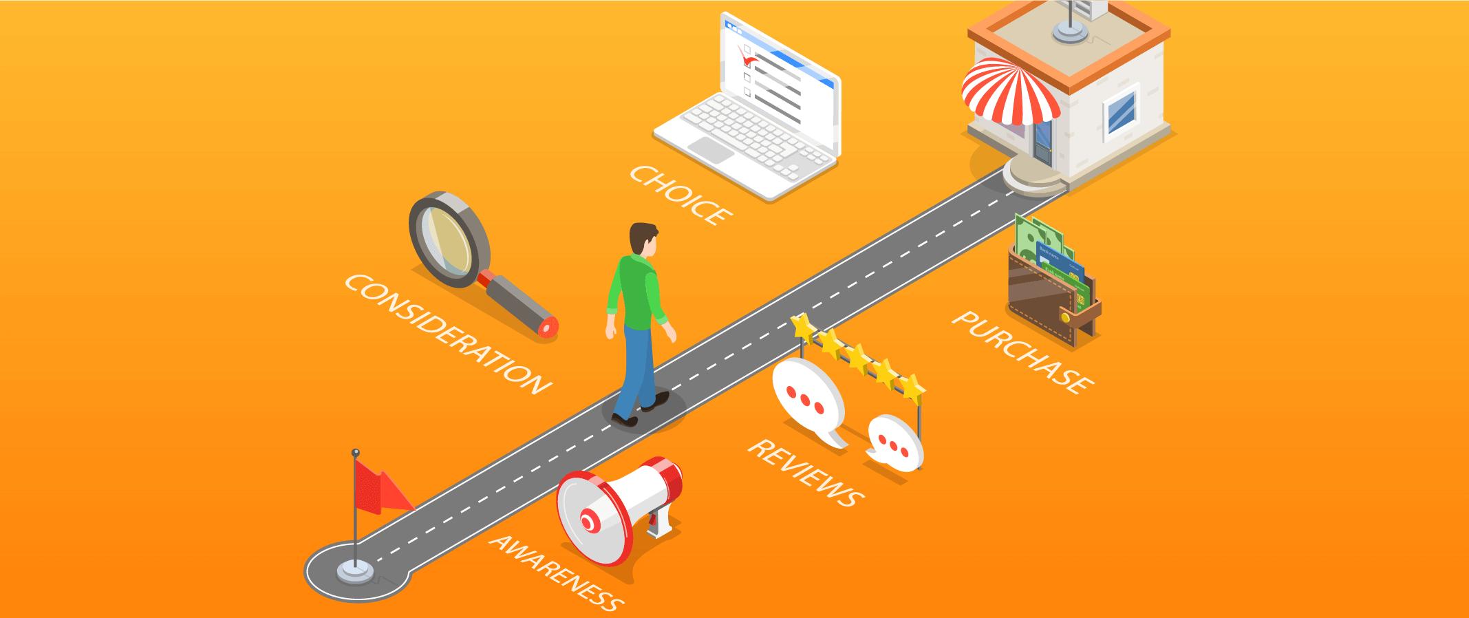 Laser-Focused User Acquisition Strategies to Skyrocket Ecommerce App Downloads