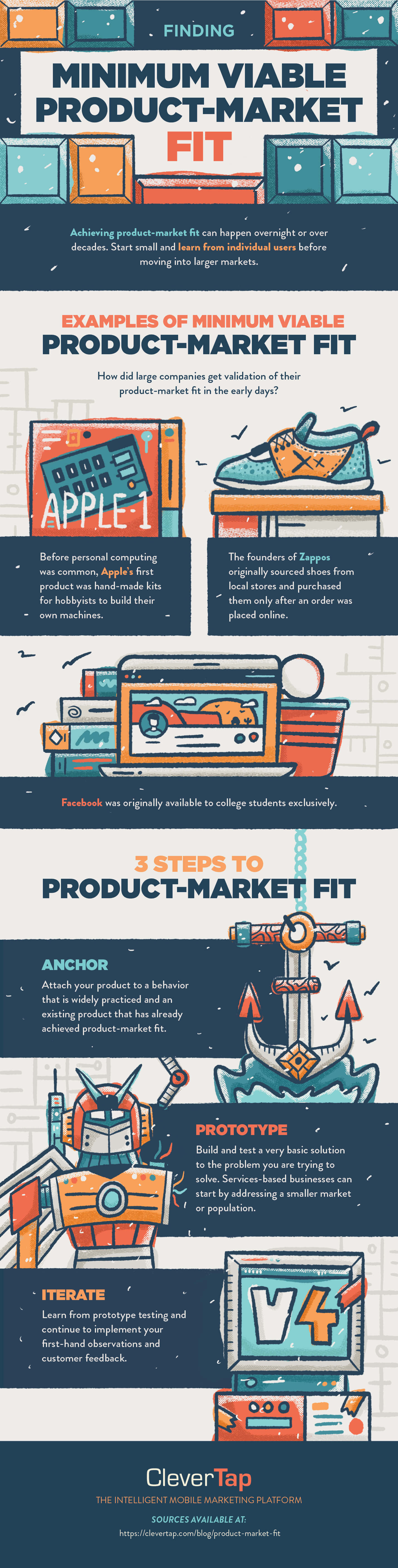 finding minimum viable product market fit infographic