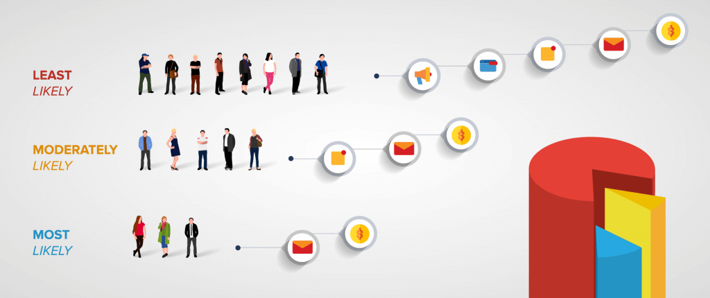 Power Up Your Journeys Using Intent Based Segments