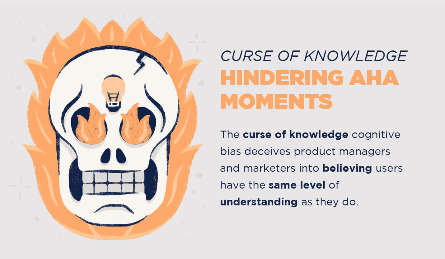 curse of knowledge cognitive bias hindering aha moments with skull on fire and light bulb on forehead