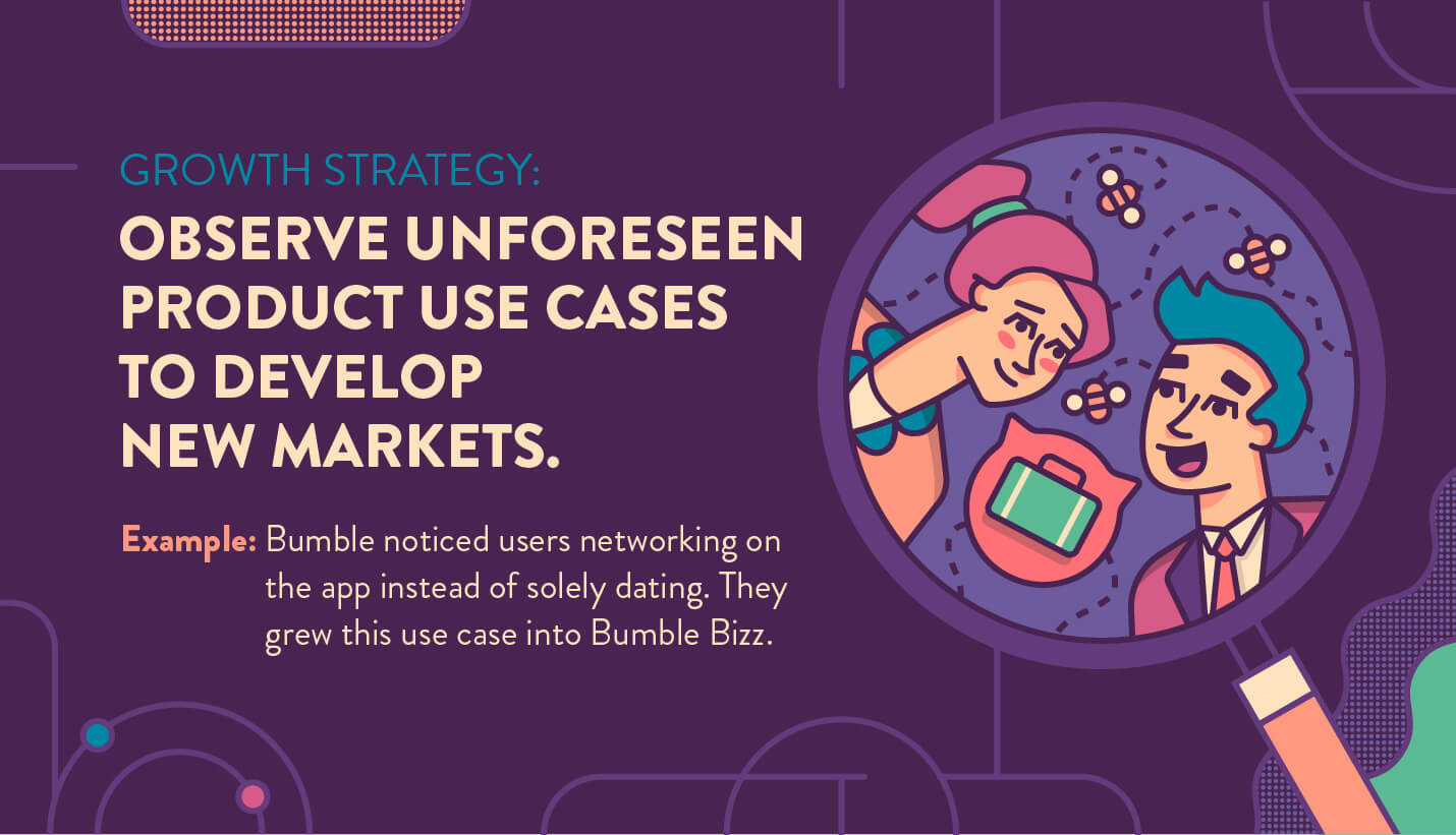 growth strategy to observe unforeseen product use-cases to develop new markets example from bumble and magnifying glass image with two business partners meeting with bees flying and a briefcase in speech bubble