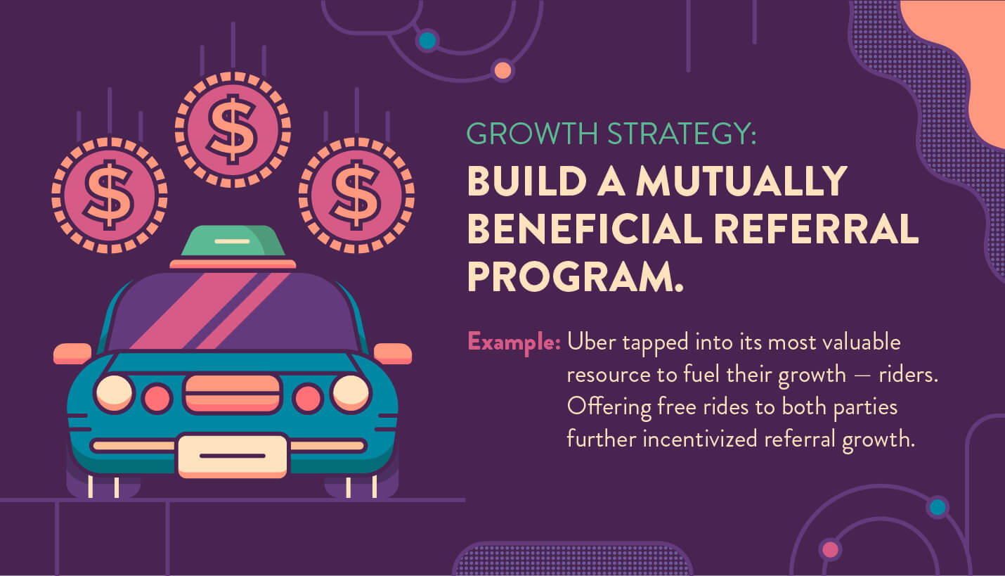 ride sharing car with coin money falling down next to growth strategy to build a mutually beneficial referral program example from uber