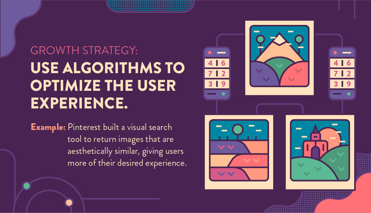 growth strategy to use algorithms to optimize the user experience example from Pinterest and images being searched algorithmically