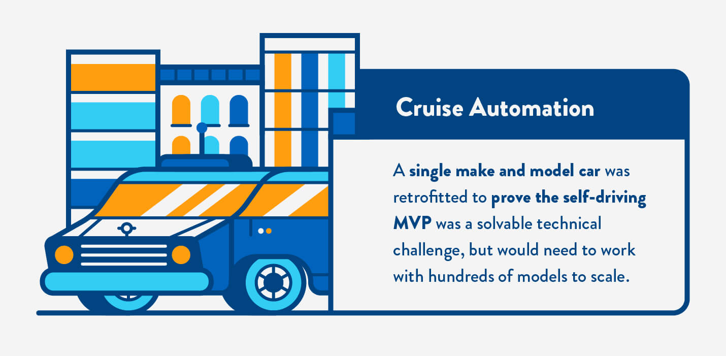 cruise automation minimum viable product example