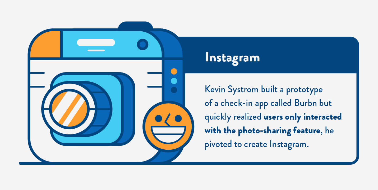 minimum viable product example for instagram from burbn
