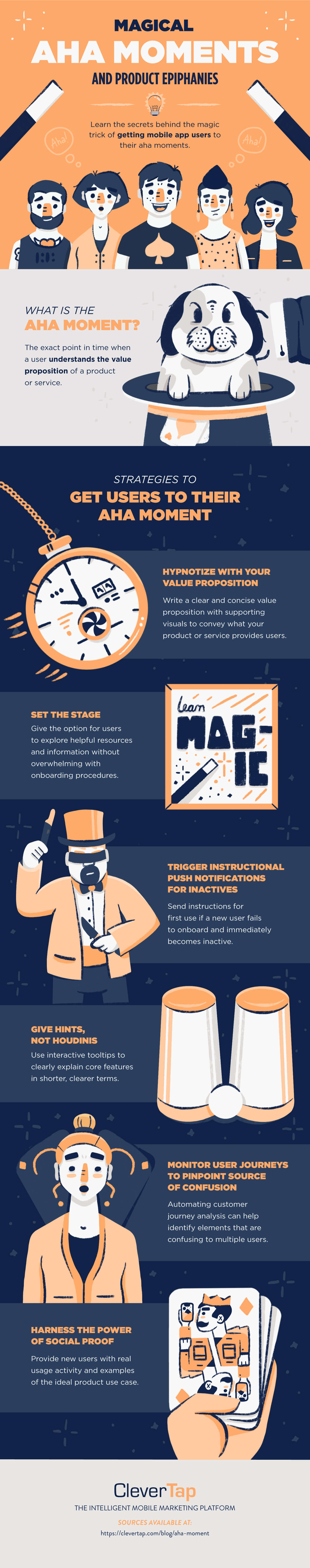 aha moment infographic tips featuring magician theme with hypnotizing stopwatch, blindfolded magician throwing knives, card trick, and group of customers experiencing their eureka aha moment