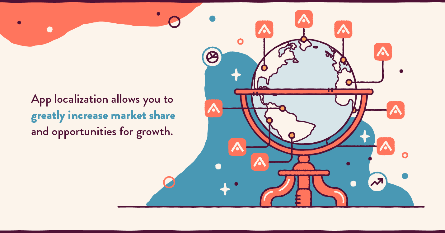 benefits of app localization to gain market share and global expansion