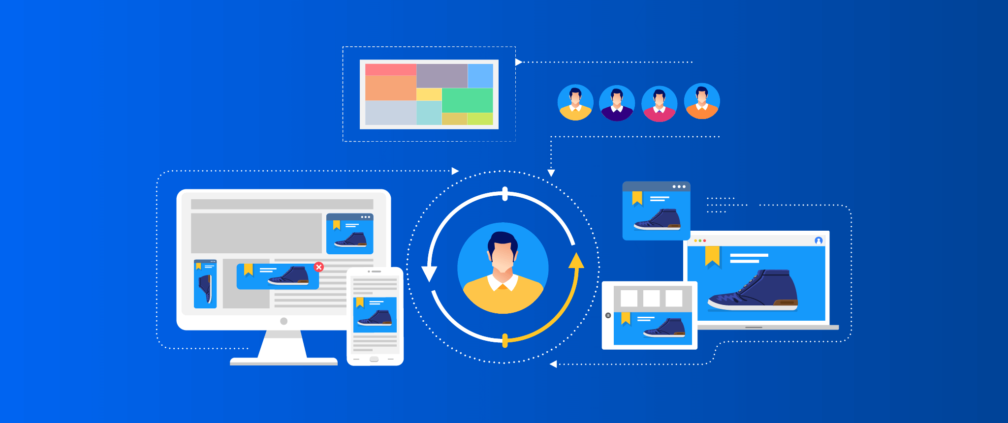 Use dynamic content for your retargeting ads