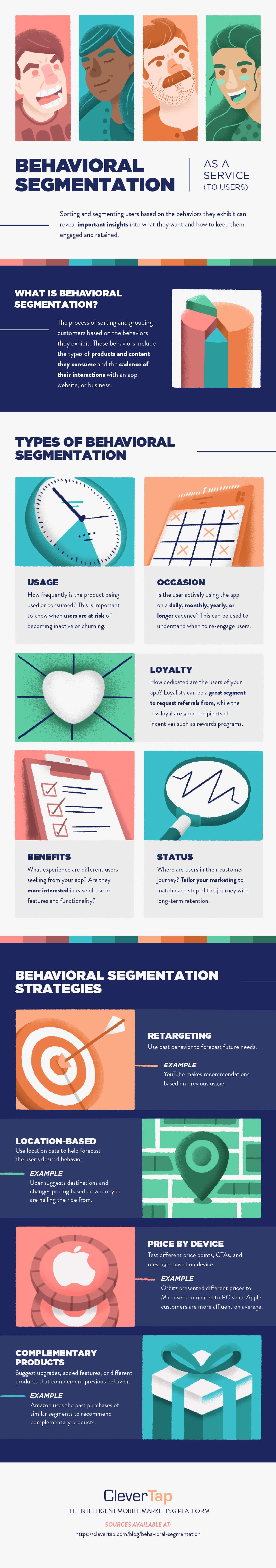behavioral segmentation infographic