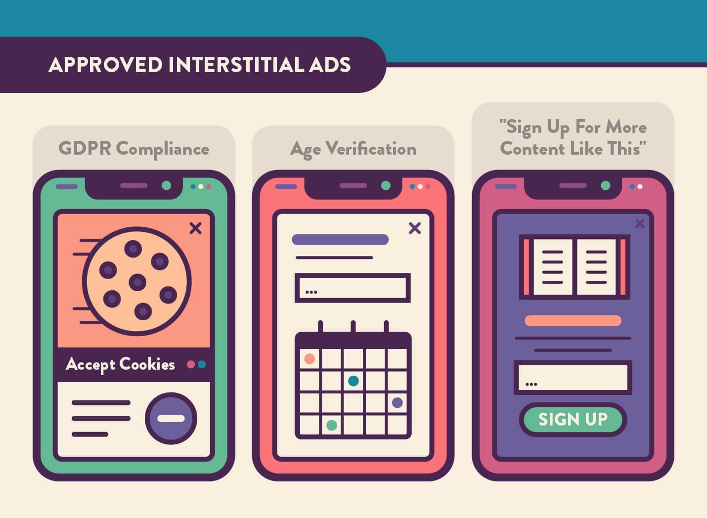 approved and legally required interstitial ad prompts