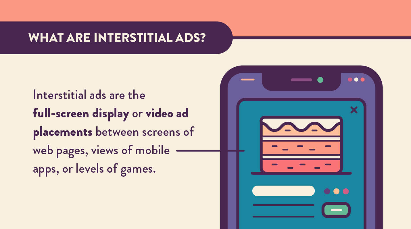 definition of interstitial ads with illustrated example of a full-screen display placement