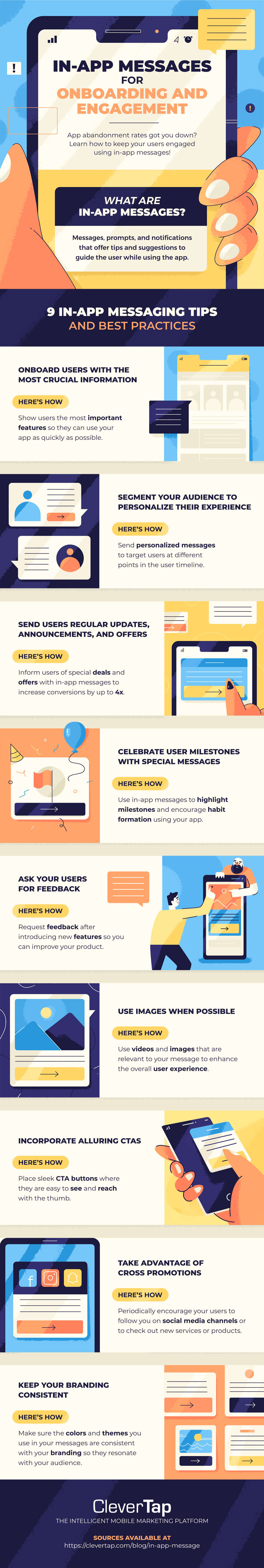 infographic with tips for mobile marketers to master in-app messages