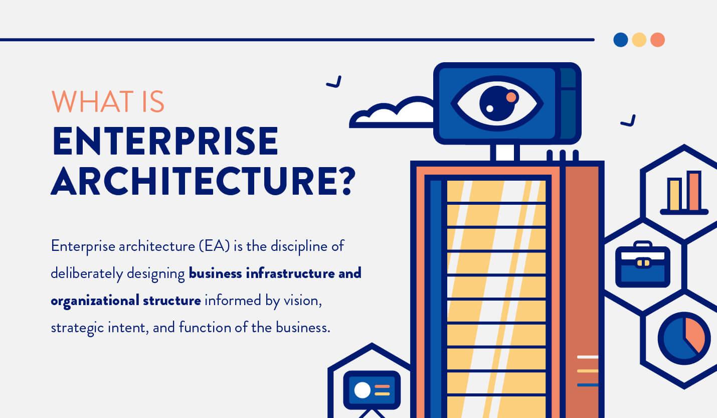 enterprise architecture definition