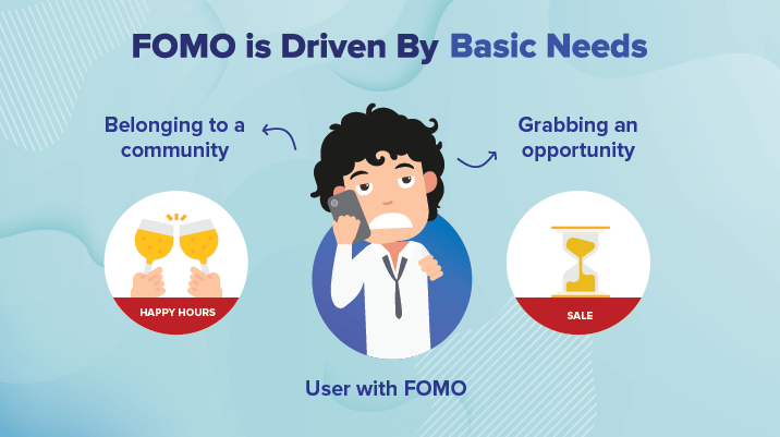 What drives FOMO?