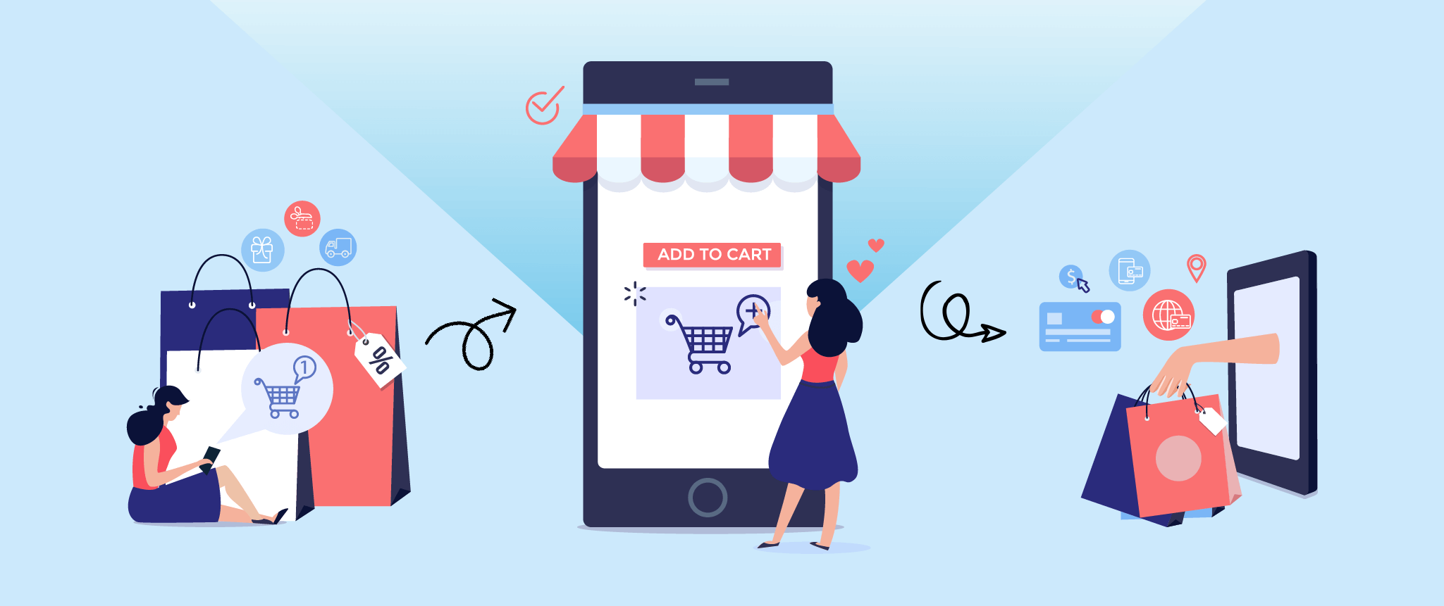 The Perfect Mobile Checkout Flow: Expert Advice on Mobile Checkout Optimization