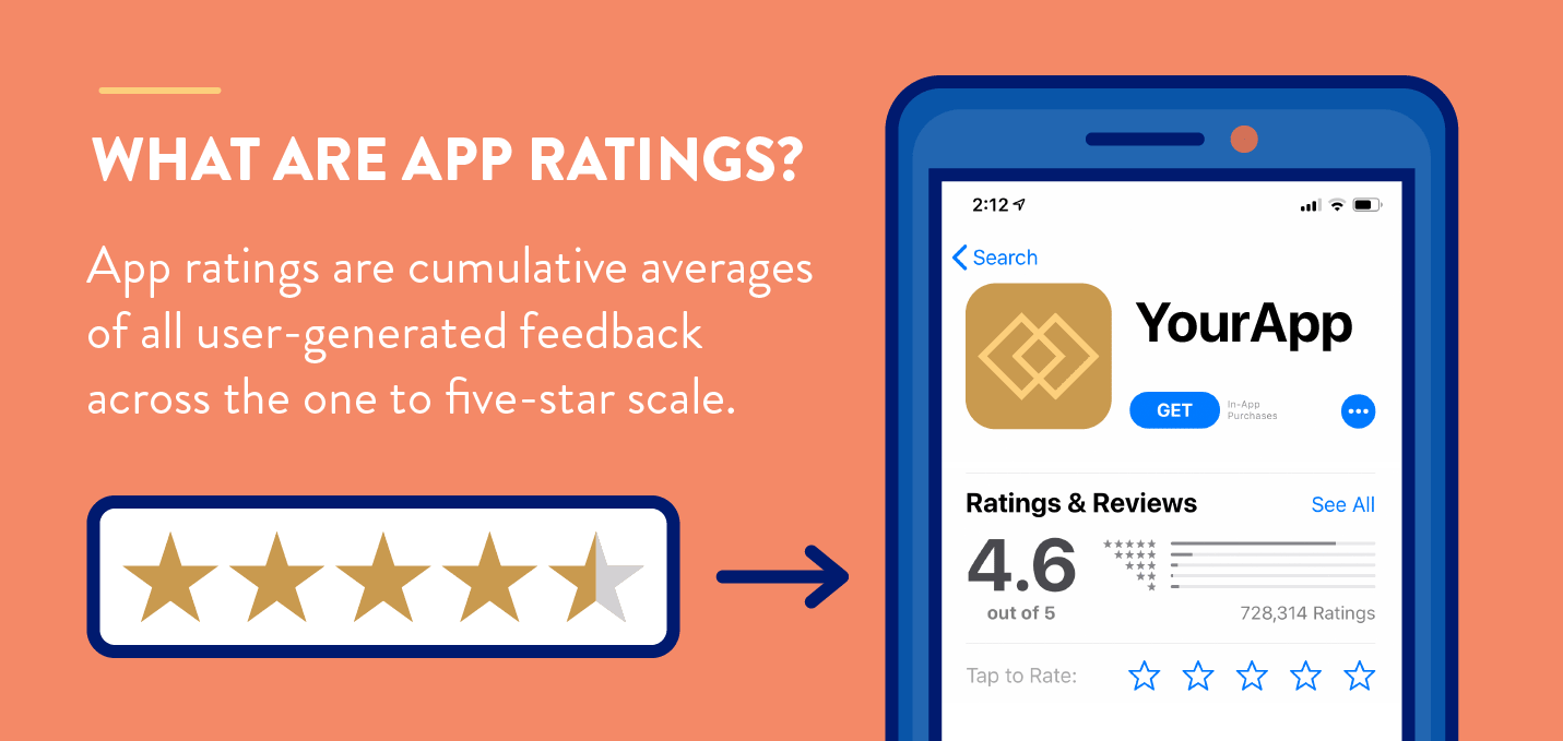 app ratings definition with example app store view
