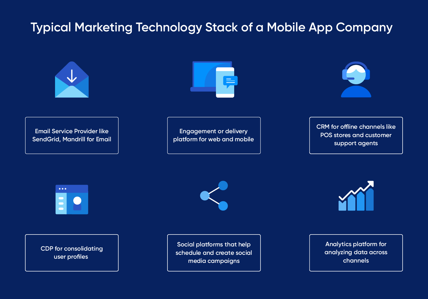 Marketing Technology Stack of a Mobile App Company