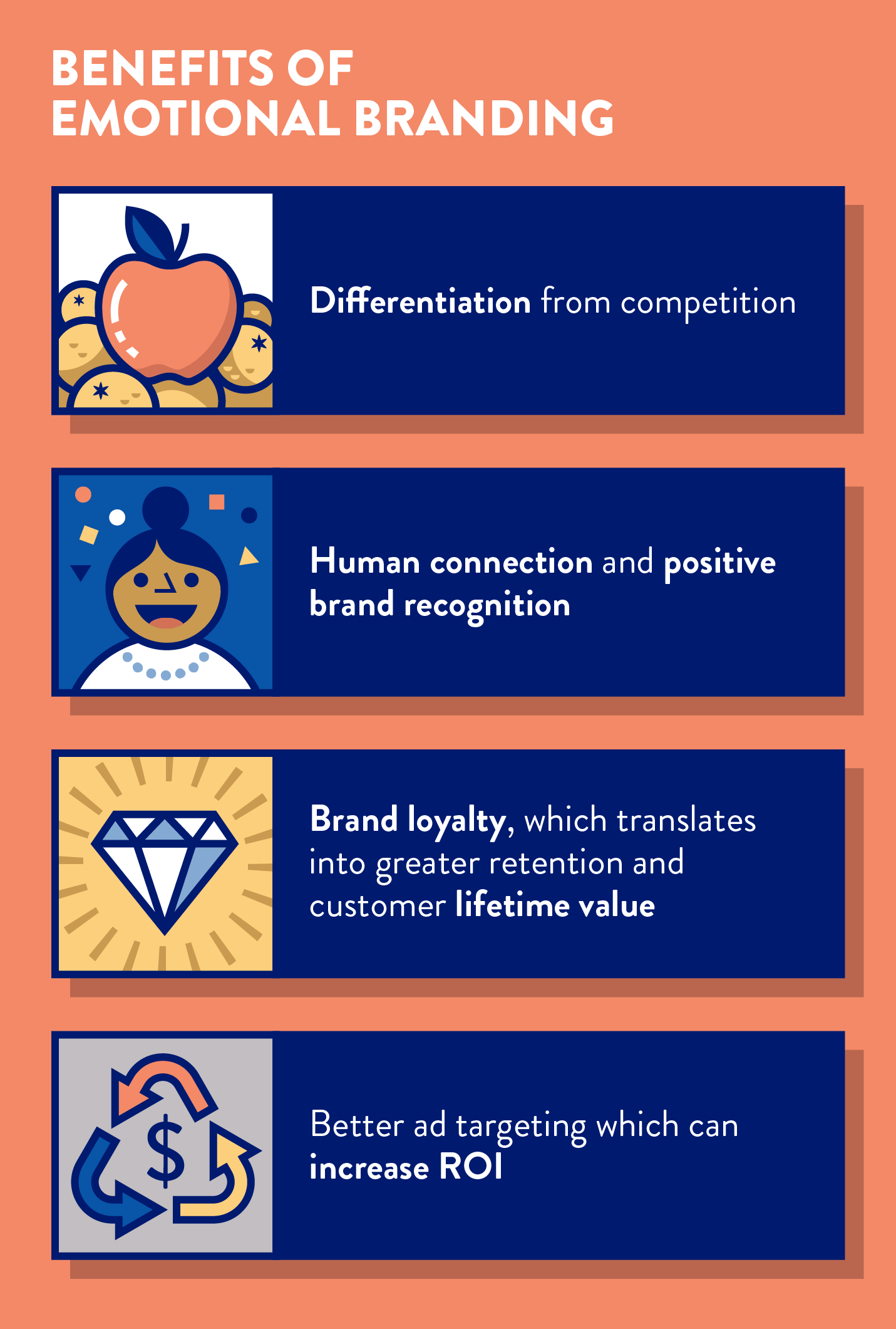 benefits of emotional branding