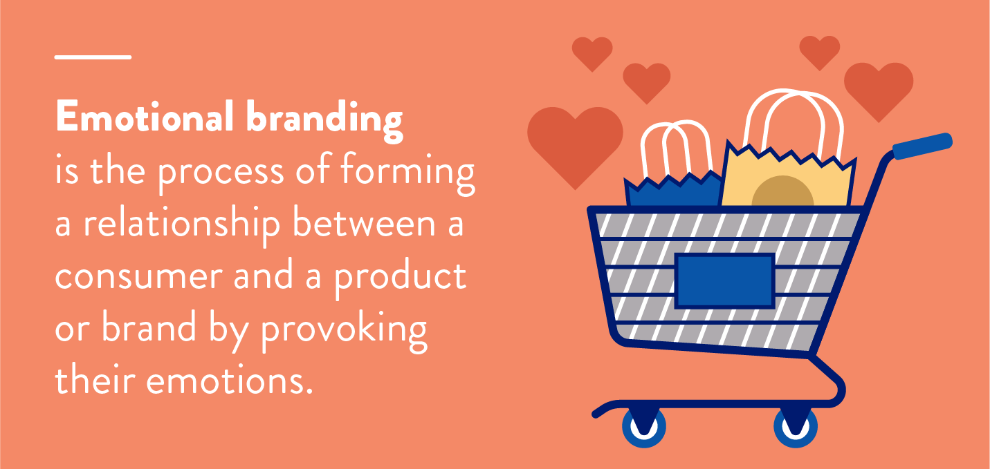 what is emotional branding definition with shopping cart and hearts