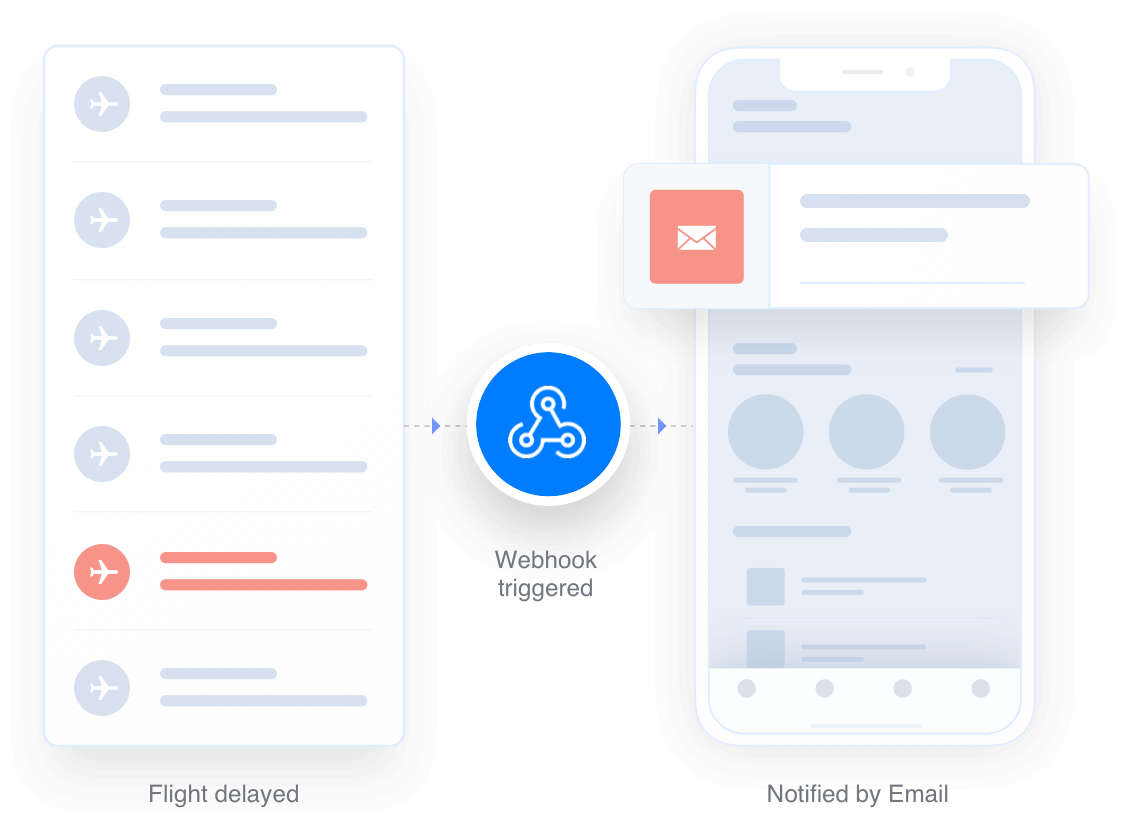 CleverTap Email Notifications API
